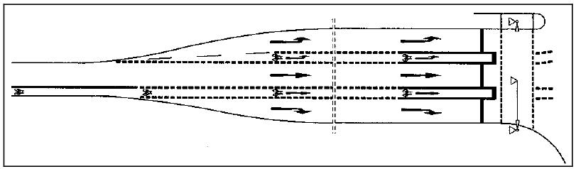 Beispiel für die Ausbildung von Radfahrstreifen an einer Kreuzung. Quelle: RASt 2006